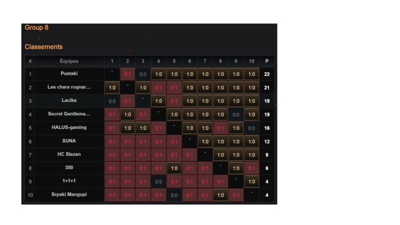 256 Bit Challenge T2 T5 T6 256_bi17