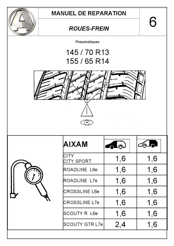 Pression de gonflage Aixam (CITY/ROADLINE L6e L7e SCOUTY/CROSSLINE Etc.. C_user16