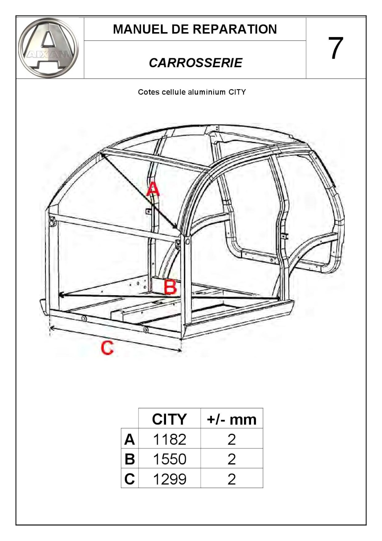 Cotes cellule aluminium  Aixam City C_user21