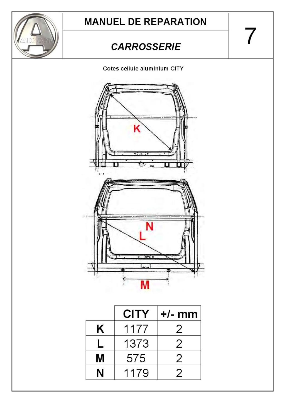 Cotes cellule aluminium  Aixam City C_user23