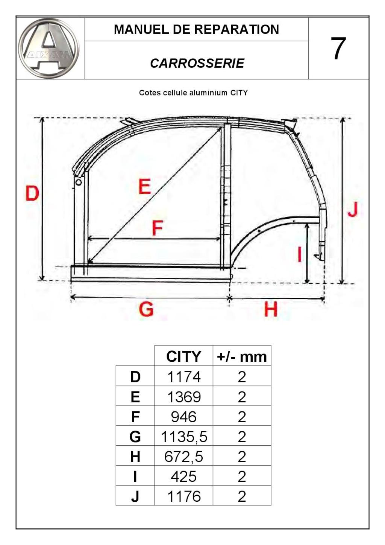 Cotes cellule aluminium  Aixam City C_user24