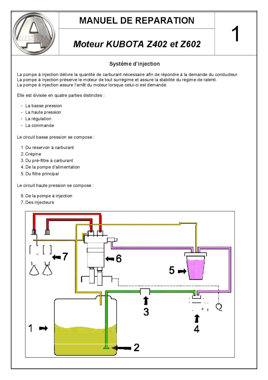 Système de d'injection Moteur KUBOTA Z402 et Z602 C_user33