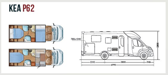 Il camper ideale... - Pagina 2 Profil10