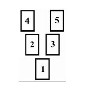 Cómo  diseñar tus tiradas propias de Tarot 00000011
