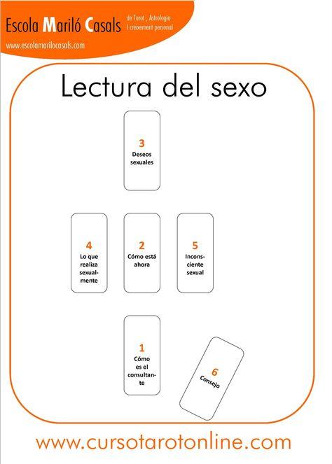 Lectura del sexo 271c0a11