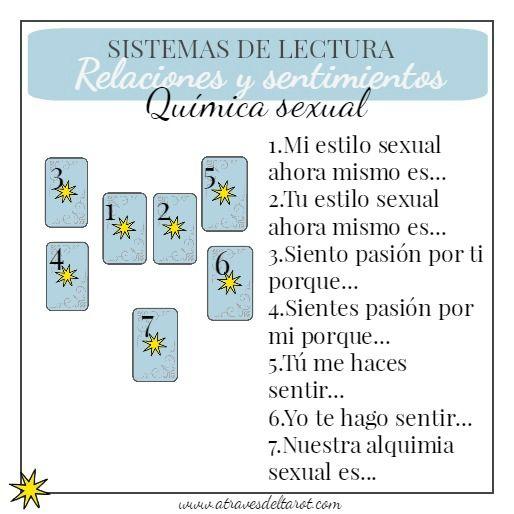 Química sexual II 646d9511