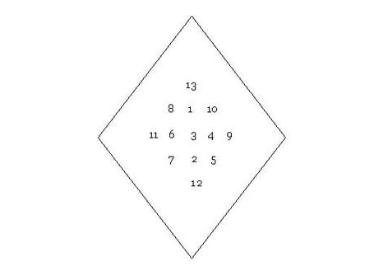 Baraja Psycho-Tarot por Hurley y Horler Diaman10
