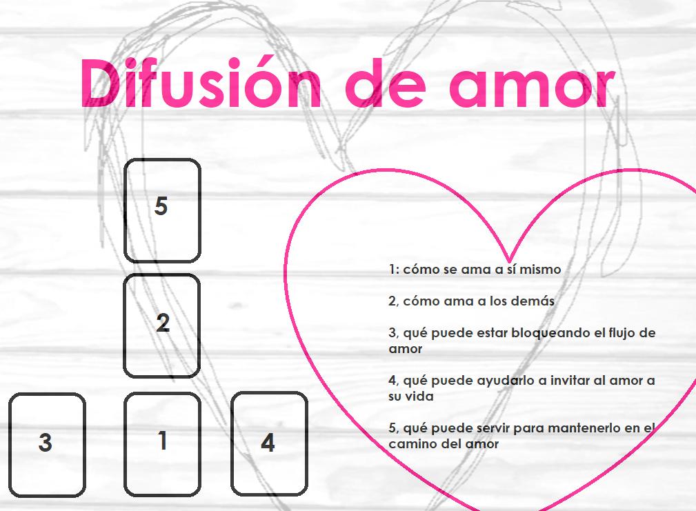 Difusión del amor Difusi10