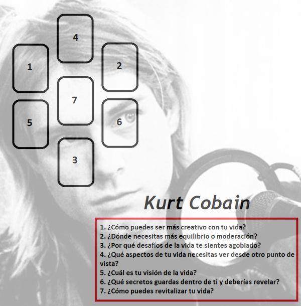Propongo un ejercicio, no es fácil pero lo podemos intentar Kurt_c10