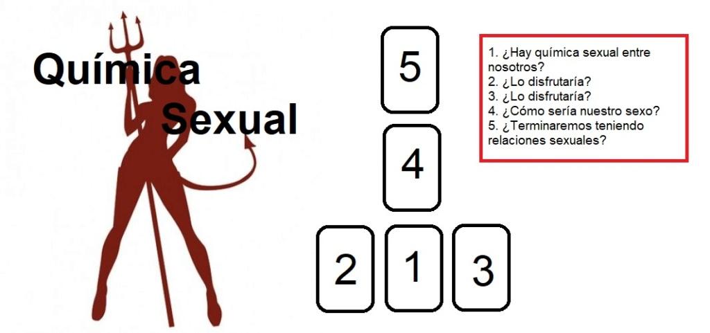Química sexual Quzymi10