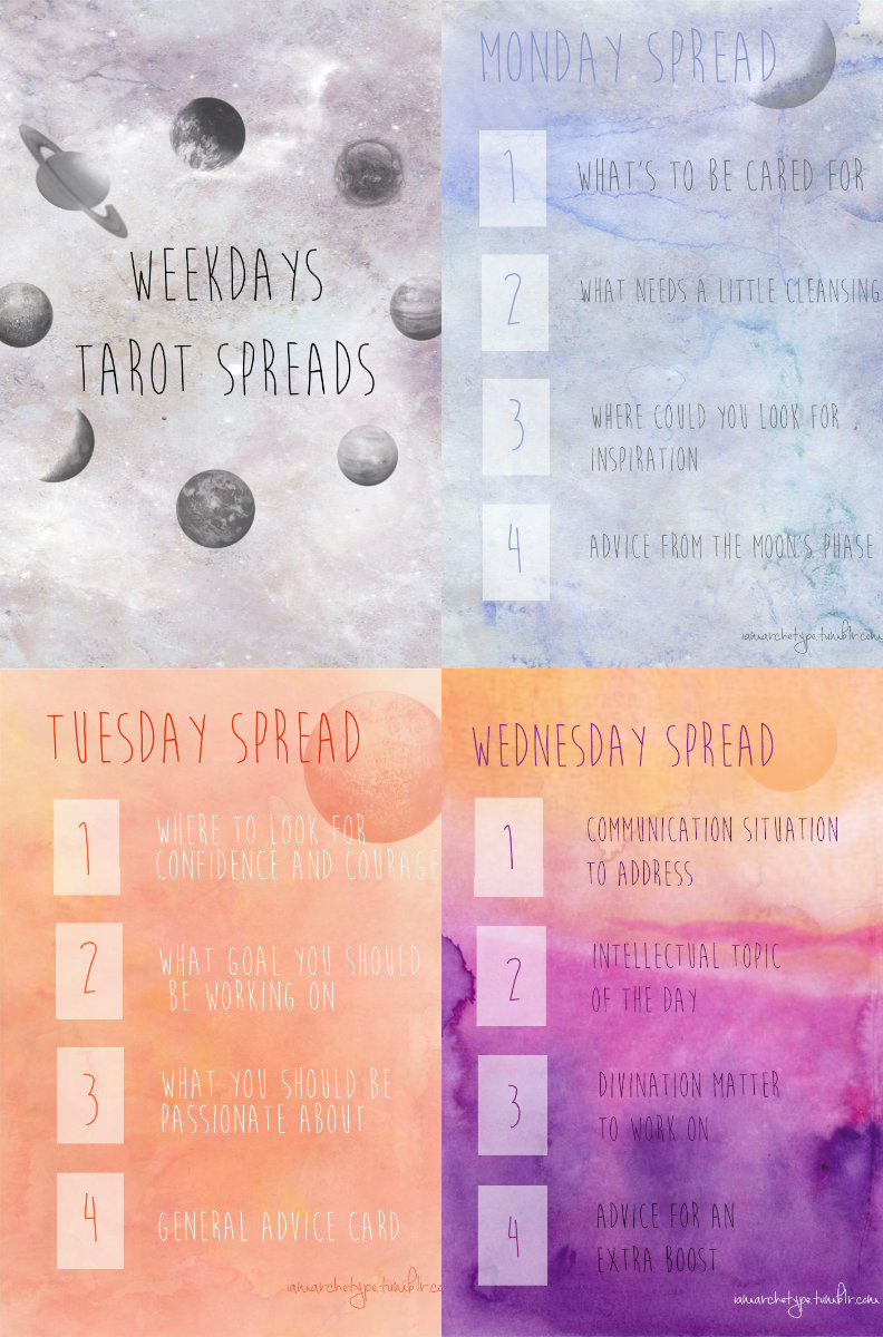 Días de la semana Tumblr10