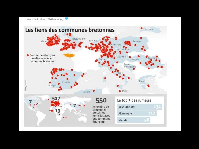 Bretagne. Plus de 550 villes jumelées  Sans_163
