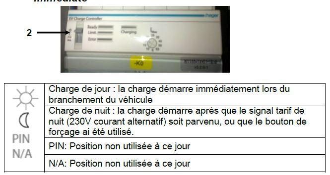 Câblage avant installateur Veolia - Page 2 Captur12