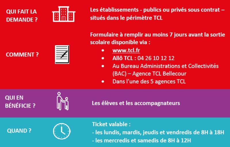Mobilités : à Lyon, le réseau TCL annonce de nombreuses nouveautés ! Tcl_gr10