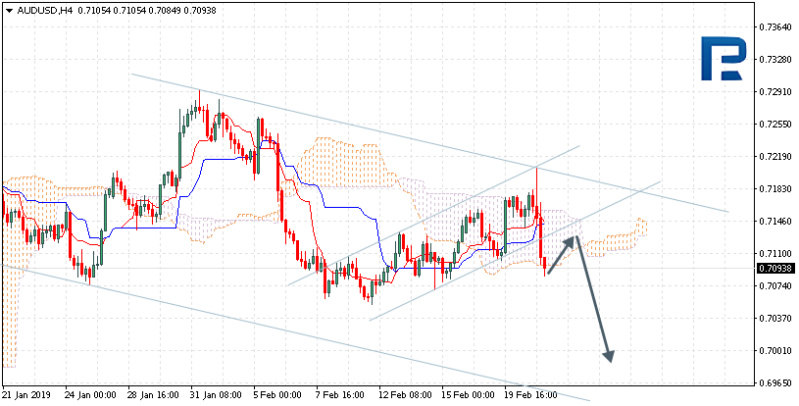 Daily forex technical analysis & forecasts Audusd12