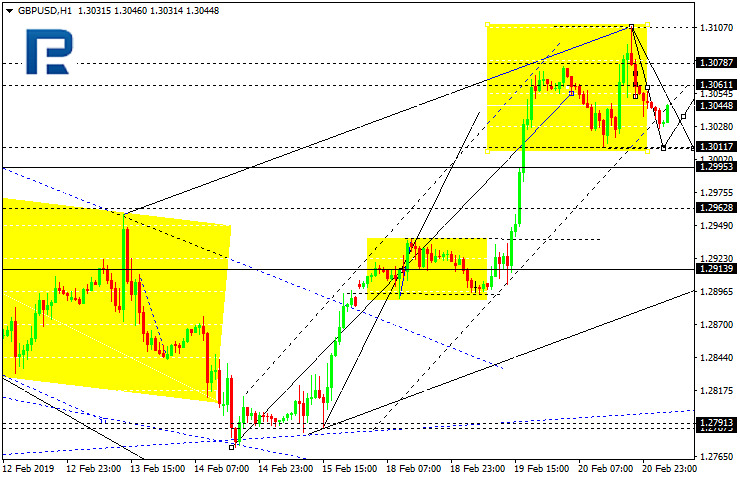 Daily forex technical analysis & forecasts Gbpusd10