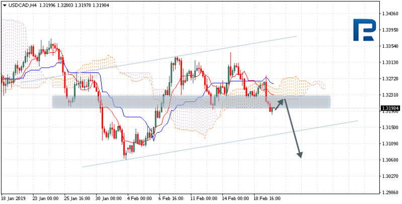 Daily forex technical analysis & forecasts Usdcad10