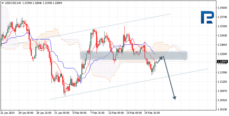 Daily forex technical analysis & forecasts Usdcad11