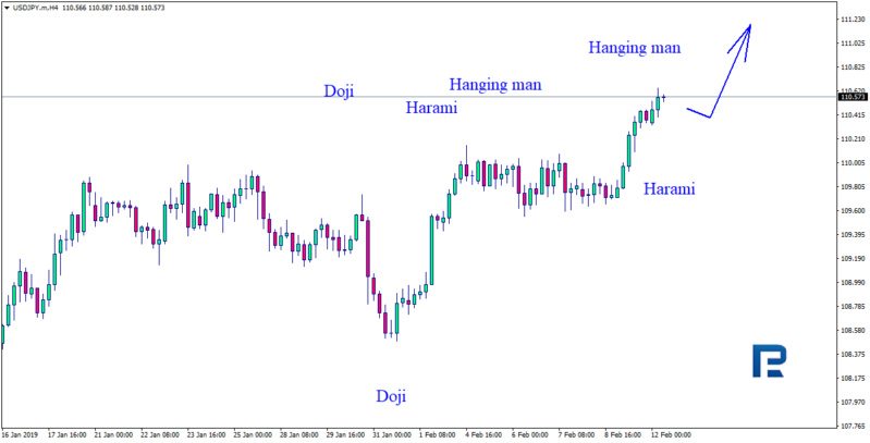 Daily forex technical analysis & forecasts Usdjpy10