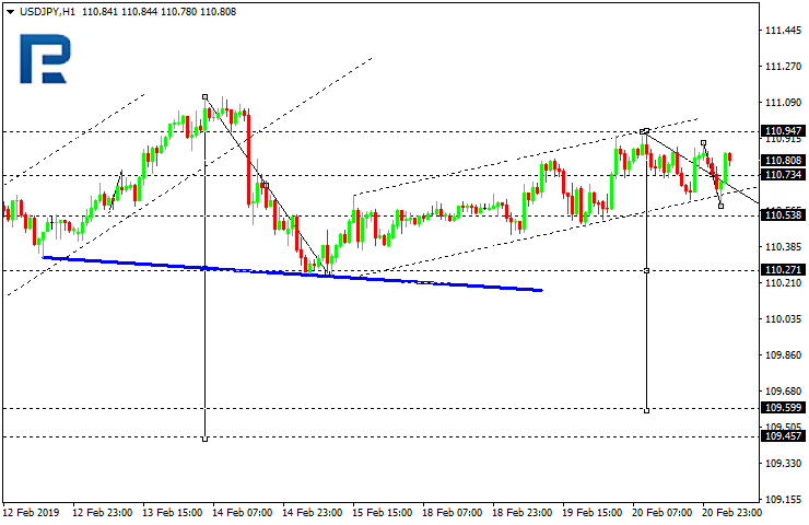 Daily forex technical analysis & forecasts Usdjpy12