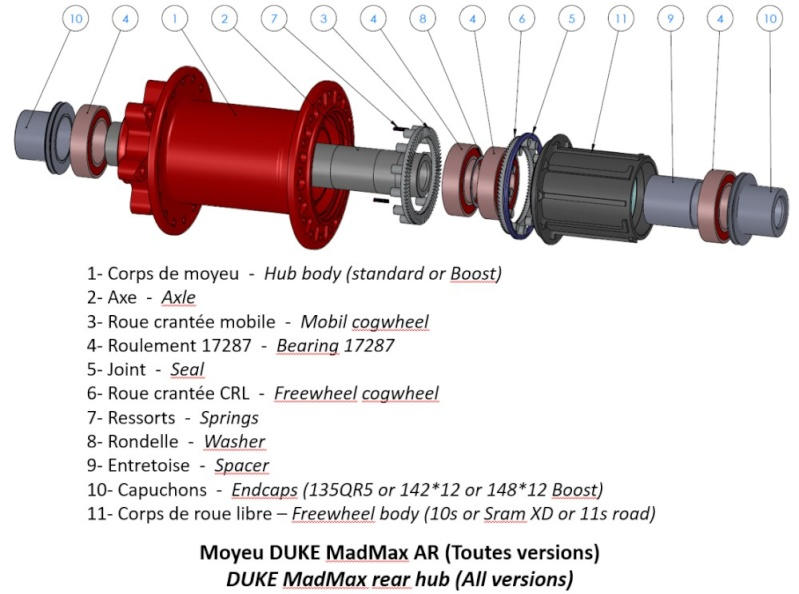 Changement roulement moyeu DUKE MADMAX Moyeu-10