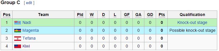 OFC Champions League Croup_11