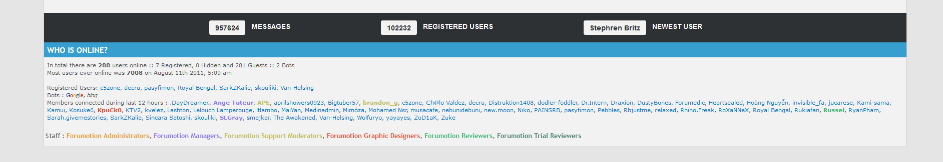 """How to create the whole Forumotion """"Who is Online"""" and statistics table? Whoiso11"""