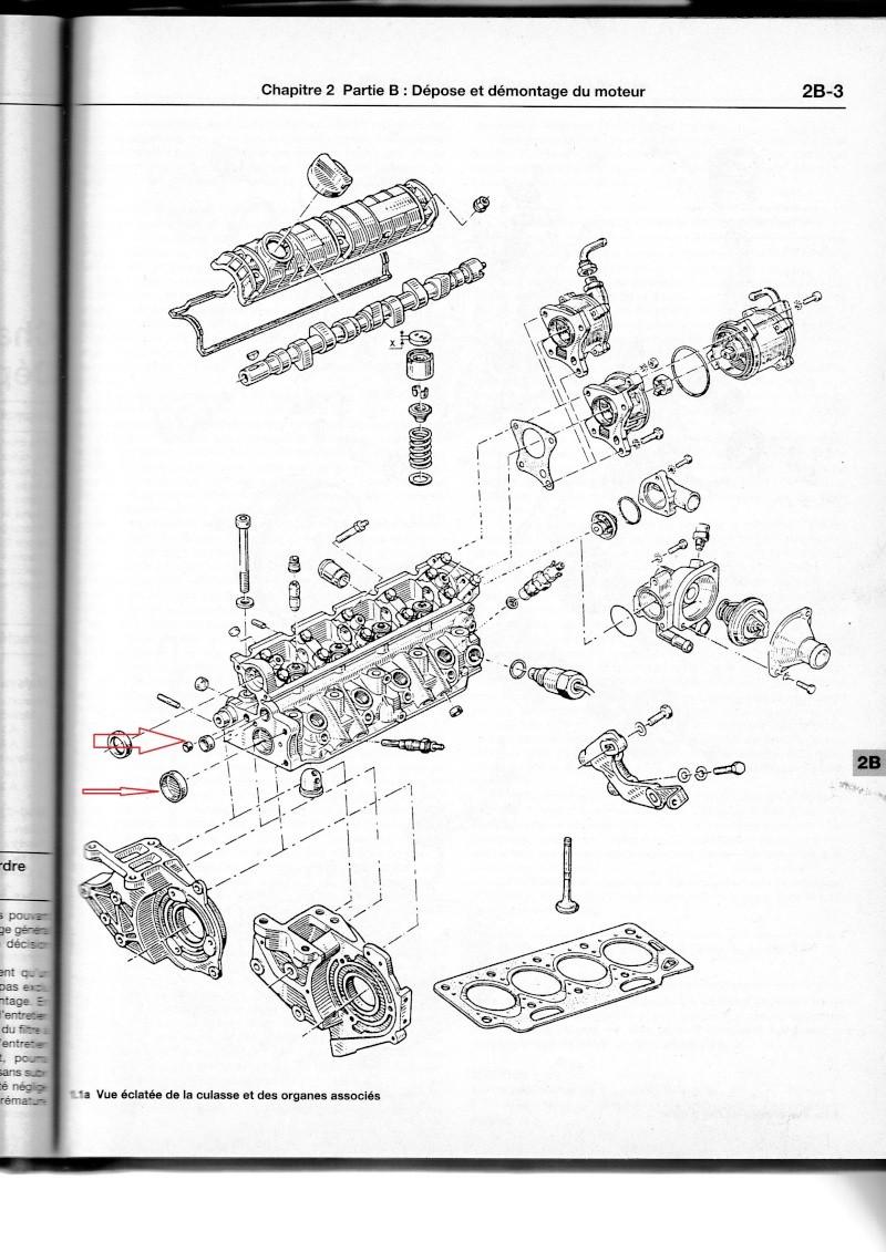 [ Renault Clio 1 1.9D an 1992 ] fuite liquide de refroidissement Culass11