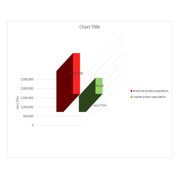 Assignment 6: Excel charts (information design) Due Mar 10 Excel_12