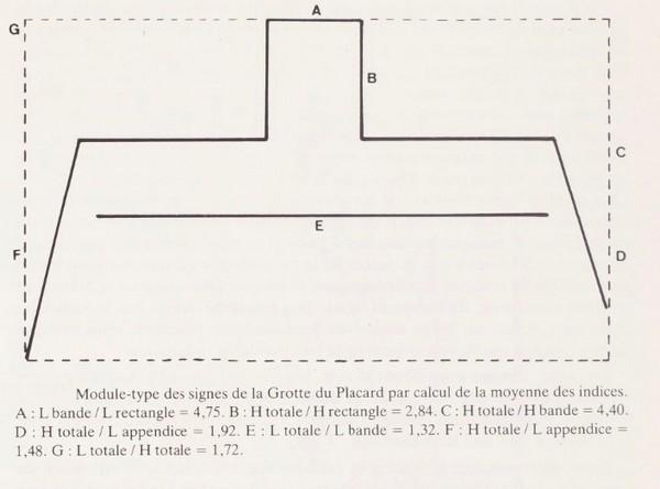 3.2.5. EXEMPLE DES SIGNES DITS « DU PLACARD ». Sans_t15