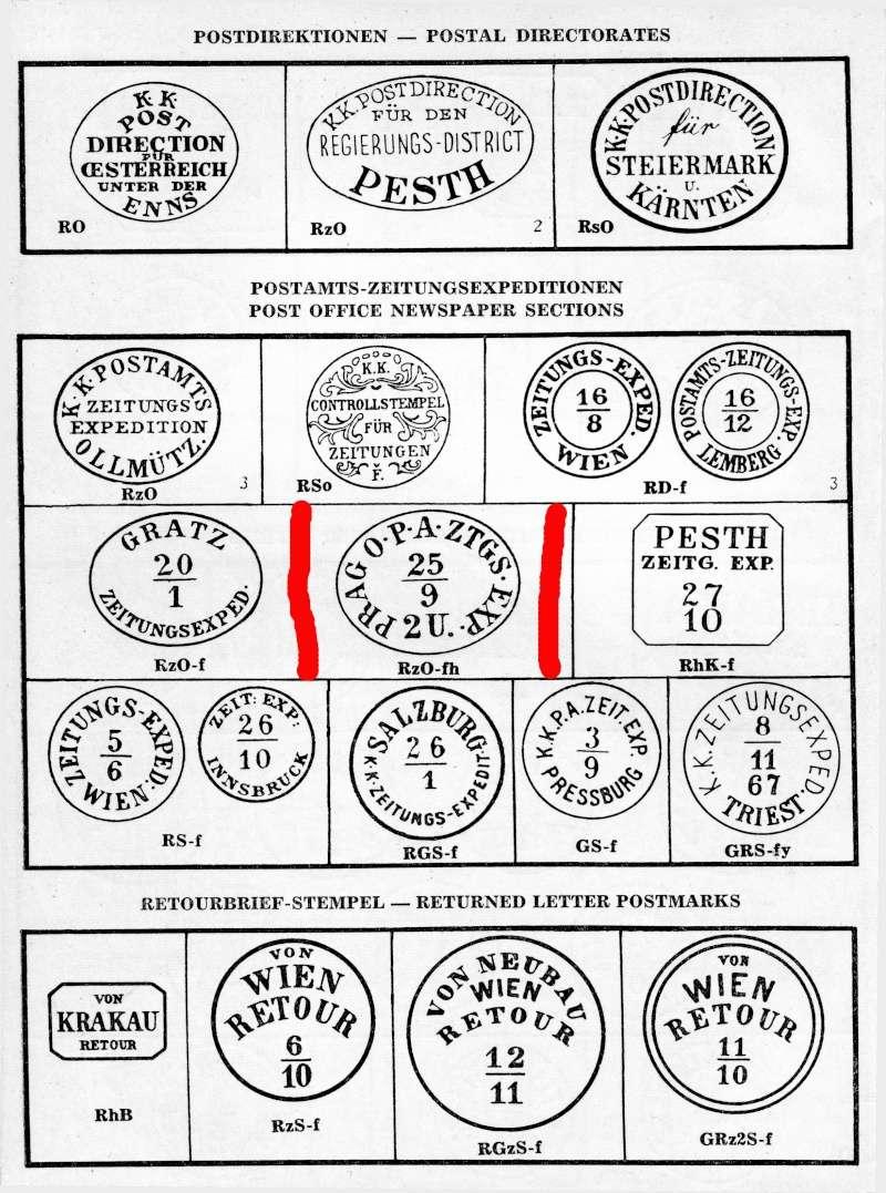 DIE ZEITUNGSMARKEN AUSGABE 1851 Xx00210