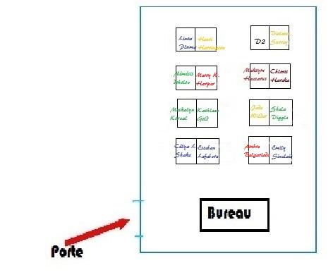 Cours n°3 : Les différentes influences Plan_c20