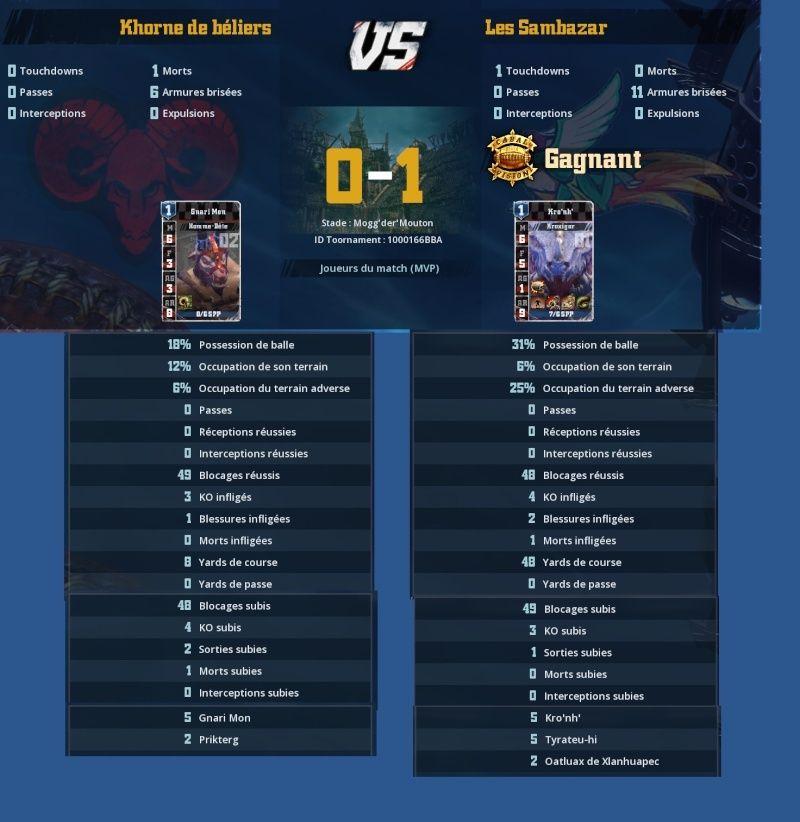 [World Cup J3][Relaxmax] Les Sambazar 1 - 0 Khorne de béliers [Valdelterne] Sans_t18