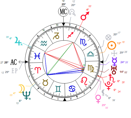 Le profil mercurien Tndeni10