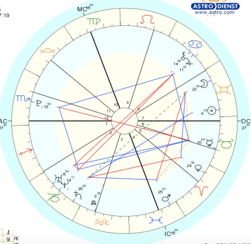 Vénus carré saturne - Page 3 Captur11