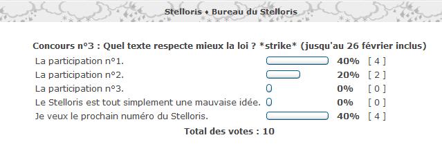 Stelloris ♦ Bureau du Stelloris D11