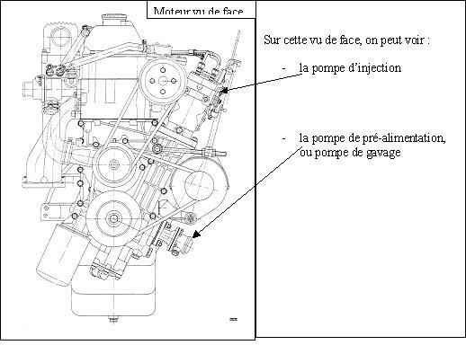 Thierry le Belge. Problème moteur diesel - Page 4 Circul10