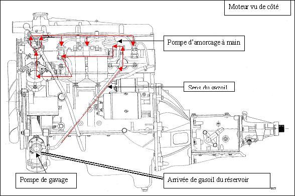 Thierry le Belge. Problème moteur diesel - Page 4 Img_2014