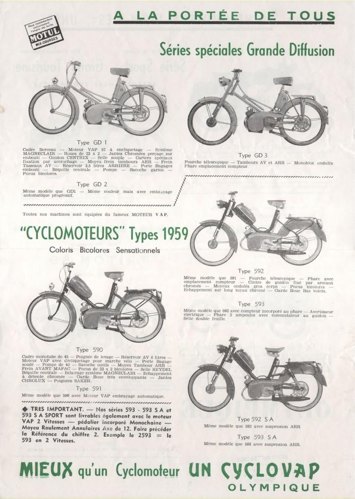 Des informations sur ce cyclomoteur ? Olympi12