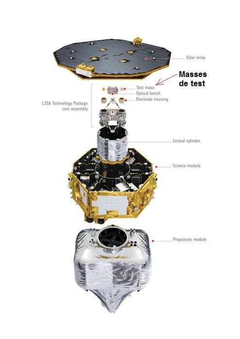 Vega VV06 (LISA Pathfinder) - 3.12.2015 - Page 4 123