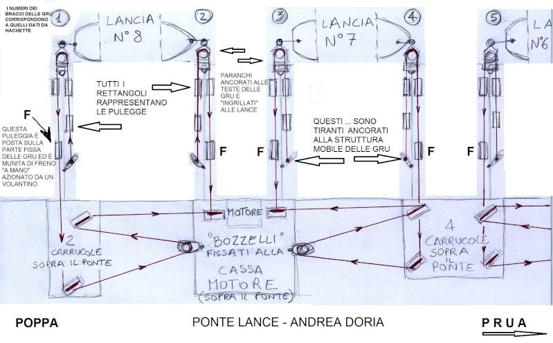 Doria - Cantiere Andrea Doria - 2° parte 1-gru_10