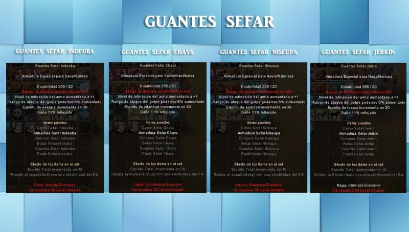 Items Stats para Donaciones Guante10