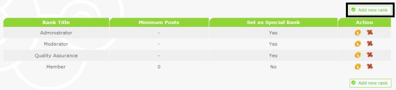 ranks - User Ranks Untitl13