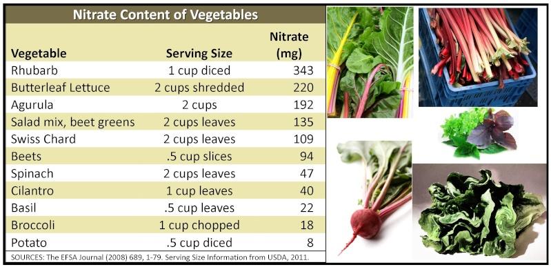 St. Patrick's Day Corned Beef Nitrat10