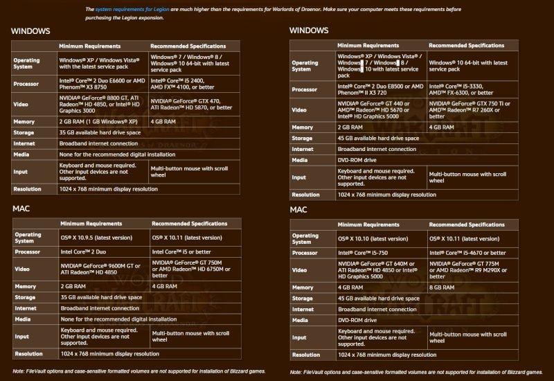» World of Warcraft Requisitos mínimos y recomendados del sistema para Legion Wow_le10