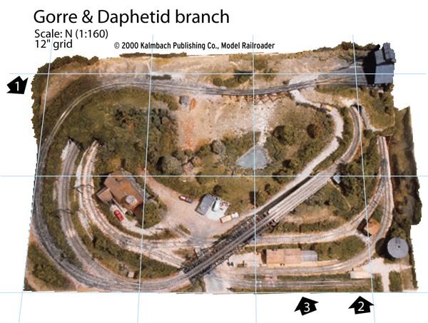 digitalisation et TC pour module Gorre et Daphetid  Rj120012
