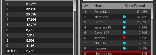 PERF CLEM / Folderman Deepst10
