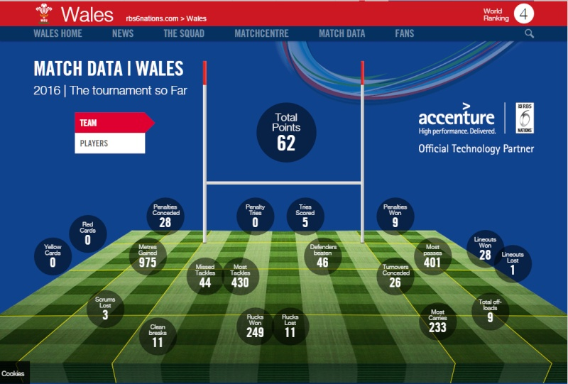 England v Wales - let it all out thread Wales11