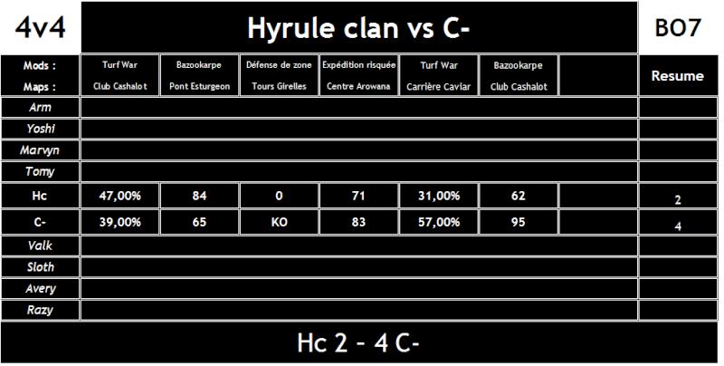 Hyrule Clan vs C- (#48) Hc_vs_13