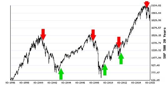 Stocks Trade Signals - Page 6 L210